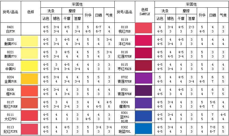 8 series color paste and color card
